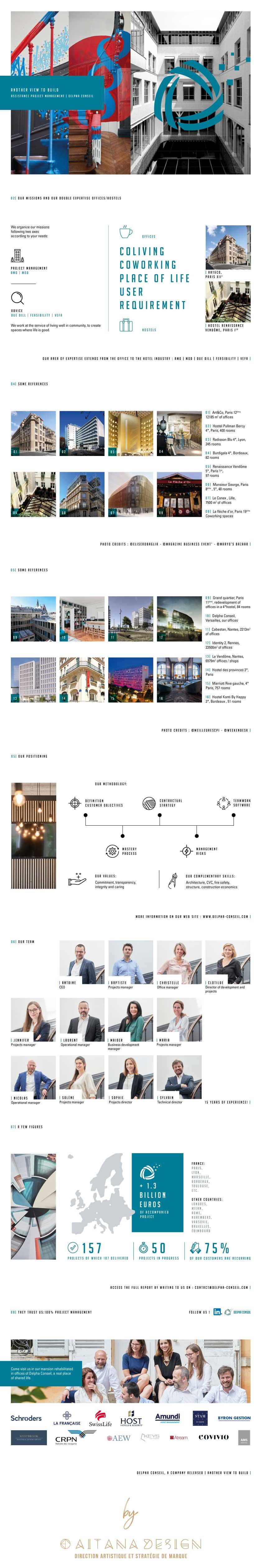 Plaquette-Commerciale-Delpha-Conseil-By-Aitana-Design